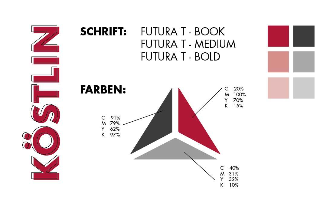 Köstlin Prepress Services | Style Guide
